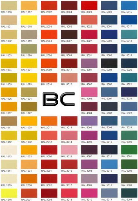 bikecolours farben ral metallic