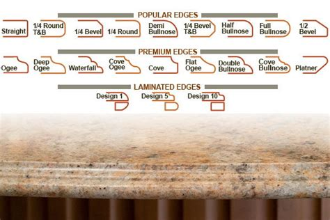 Prefab Kitchen Island countertops edges for granite marble onyx quartzite more