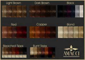 Get a charming hair color using auburn hair color chart