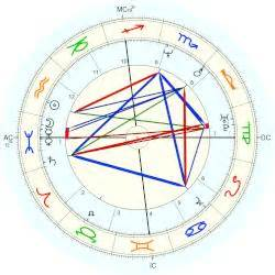 laura harrier birth chart laura dern horoscope for birth date 10 february 1967
