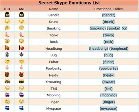 android emoticons list android emoticons list