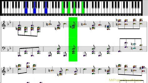 tutorial dance piano hungarian dance no 5 brahms piano sheet music slow for