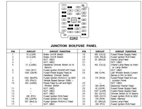 1997 ford f150 fuse diagram 1997 ford f150 fuse panel diagram air conditioner html
