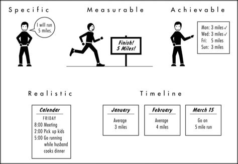 kids couch to 5k couch to 5k archives peak performancepeak performance