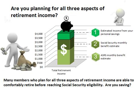 supplement 401k supplement your retirement arizona state retirement system