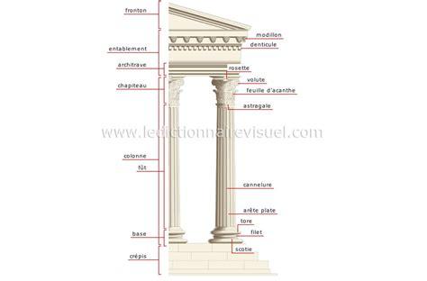 gesims definition arts et architecture gt architecture gt styles d