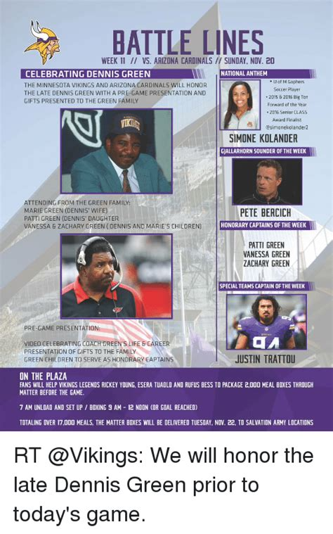 Dennis Green Meme - funny minnesota vikings memes of 2016 on sizzle san