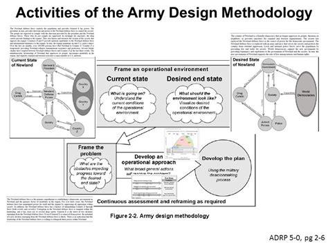 blueprint saas methodology books handbuch laser strahlenschutz grundlagen