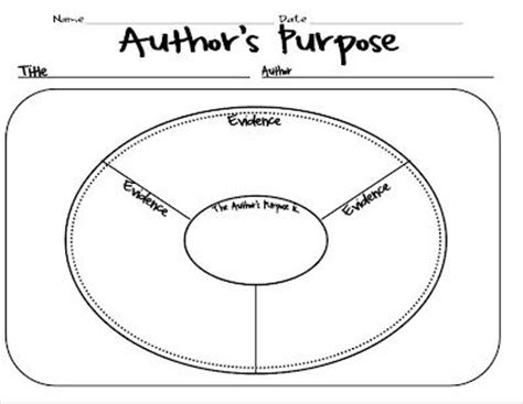 printable graphic organizer for author s purpose 73 best images about author s purpose on pinterest ants
