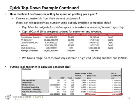bottom up estimating template how to size a market opportunity fast