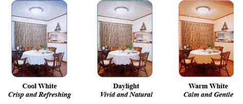 what temperature light for living room light s color temperature can change your health and lifestyle
