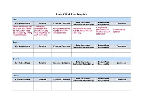 Types Of Project Budget Template And Budgeting Tips For You Docs Project Budget Template