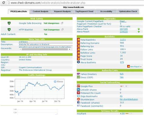 web analytics afs analytics analyzer free web sex slaves music