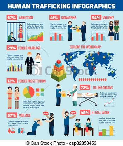 human trafficking a global 0521130875 human trafficking report infographic layout chart global clipart vector search