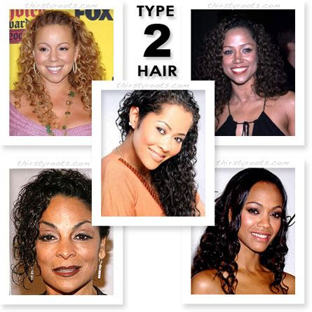 Wavy Hair Type by Curly Hair Hair Classification System