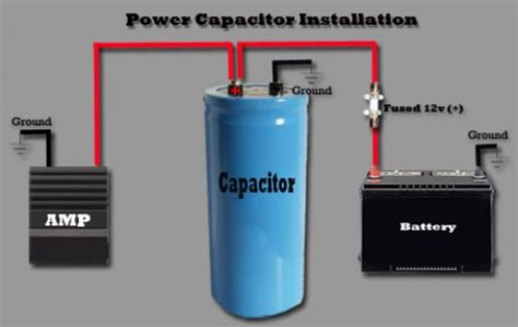 audio lifier output capacitor why car audio capacitors don t work axleaddict