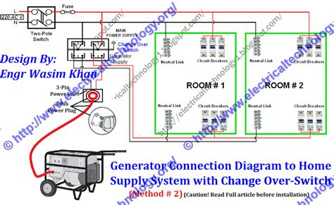 3 phase generator transfer switch wiring diagram get