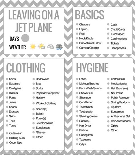 7 Things Not To Pack In Your Carry On by 7 Things To Pack For A Healthy Summer Vacation Advice I