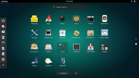 best operating system how to get started with the linux operating system