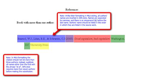reference book website diagrams for mla apa citations