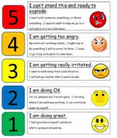 The 5 Point Scale Template by B8e2622702db5f2dee12434d4e330cdc Jpg