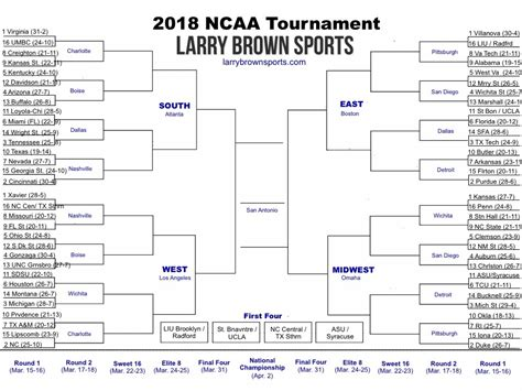 printable version ncaa bracket ncaa tournament 2018 larry brown sports page 8