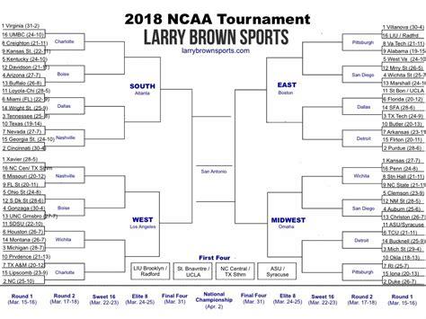 printable version ncaa bracket ncaa tournament 2018 printable bracket with pod locations