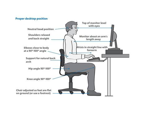 Ergonomic Desk Setup Setting Up A Workstation For A Healthier You