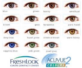 color prescription contacts non prescription colored contacts contact lenses reviews