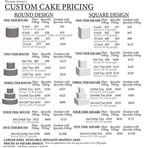 cake price list template how to start a cake decorating business