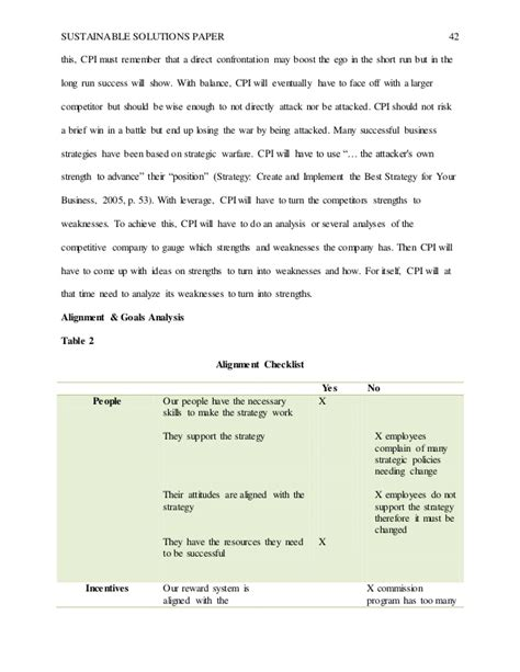 Get Someone Write My Paper Dissertation Checklist Walden Walden Template
