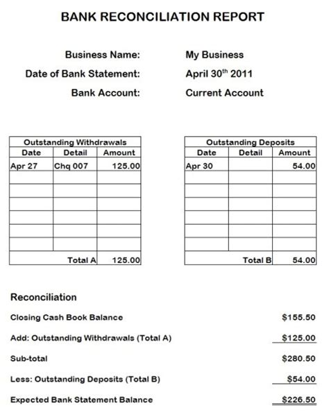 Bank Reconciliation Statements Simple Bank Reconciliation Template