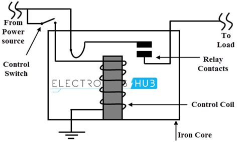 electromagnetic relay circuit diagram electromechanical relay