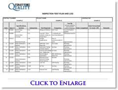 How To Prepare Your Inspection Test Plan Usace Submittal Register Template