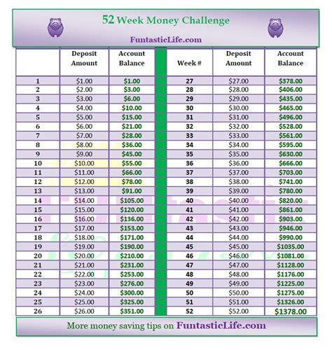week money challenge search results for 52 week saving challenge backwards