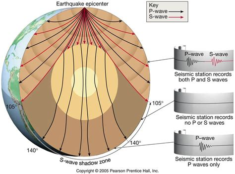 earthquake waves velocity of seismic waves at different depths google