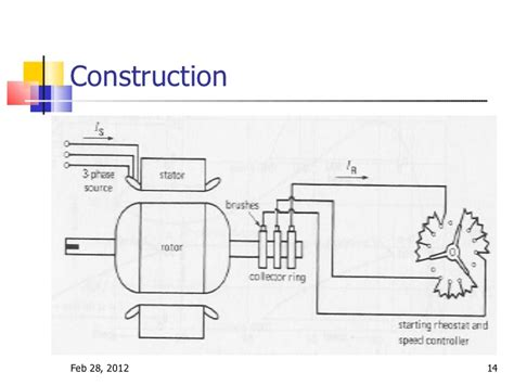 induction motor construction pdf induction motor construction 28 images induction motor construction introduction to three