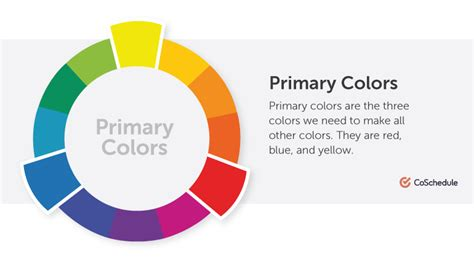 what are the three primary colors color psychology in marketing the complete guide free