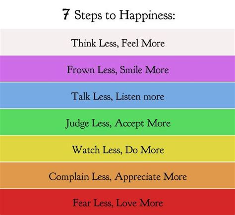 the card 7 steps to an educator s creative breakthrough books 7 steps to happiness chakras colour