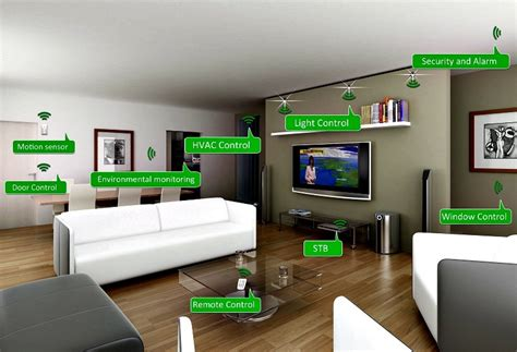 ways home automation can improve your lifestyle