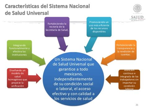 Seguro Universal De Salud Y El Plan Nacional De Desarrollo | seguro universal de salud y el plan nacional de desarrollo