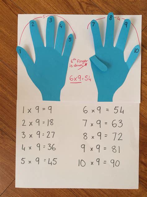 pattern your idea maths relief teaching ideas