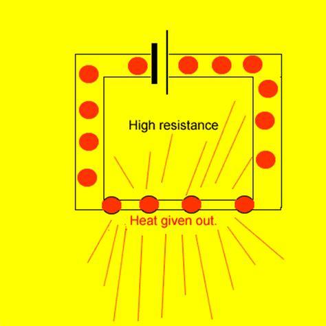 do resistors save electricity electricity resistance