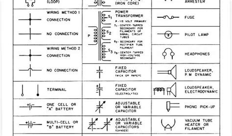 best 25 electrical symbols ideas on