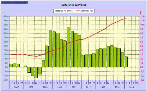 banca dati imprese italiane le insolvenze delle societ 224 superano quelle delle piccole