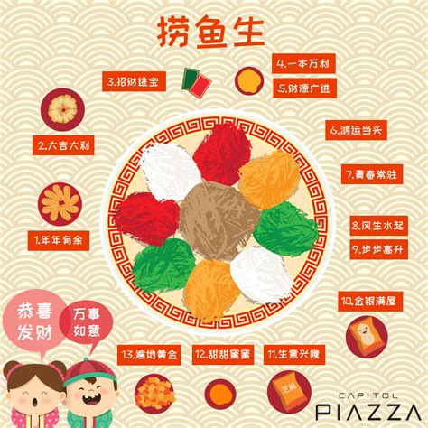 new year yu sheng order yu sheng lo hei to greater fortune wealth and health with