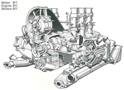 1966 porsche 912 wiring diagram schematic wiring diagram