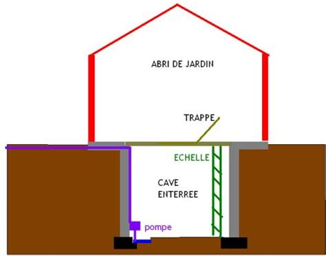 Garage Office construction d une petite cave enterr 233 e