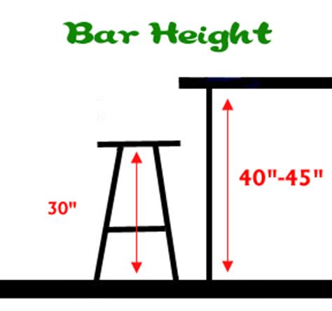 Bar Height Bar Stool Buyers Guide Height Bar Counter Dining