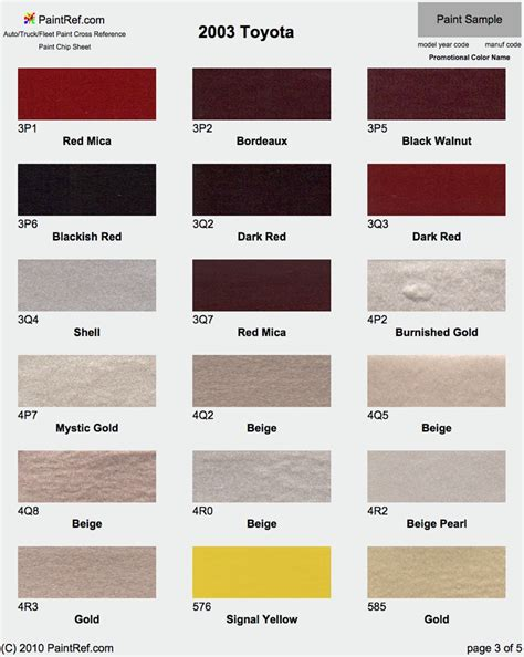 paint chips 2003 toyota land cruiser